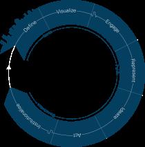 Toolkit Circle